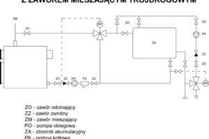 Rys. techn. 2